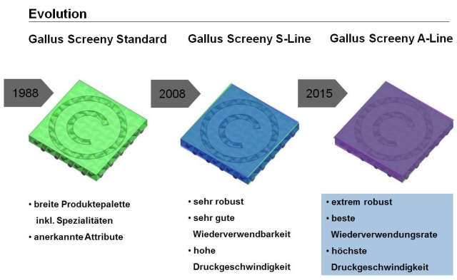 GIT_40_09_Gallus_Screeny_A-Line_Evolution_DE